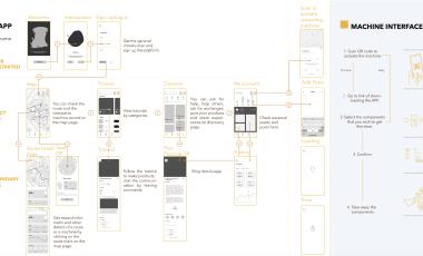 CUI KUANGXI 交互设计 皇家艺术学院